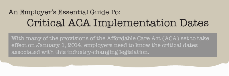 ACA Implementation Dates